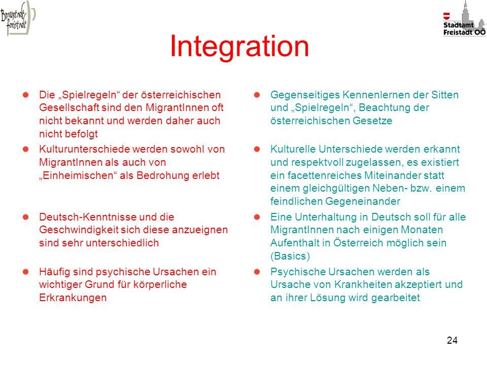 24 Integration Die Spielregeln der österreichischen Gesellschaft sind den MigrantInnen oft nicht bekannt und werden daher auch nicht befolgt Kulturunt