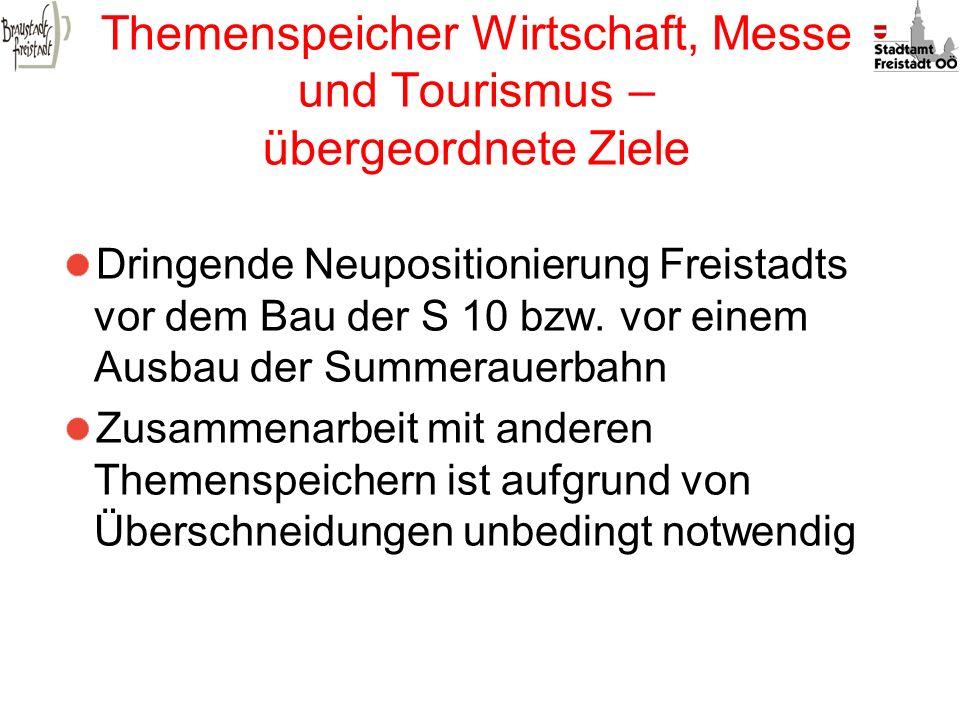 Themenspeicher Wirtschaft, Messe und Tourismus – übergeordnete Ziele Dringende Neupositionierung Freistadts vor dem Bau der S 10 bzw. vor einem Ausbau