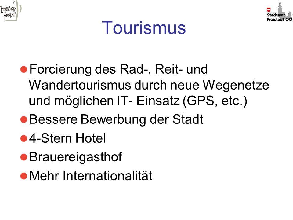 Tourismus Forcierung des Rad-, Reit- und Wandertourismus durch neue Wegenetze und möglichen IT- Einsatz (GPS, etc.) Bessere Bewerbung der Stadt 4-Ster