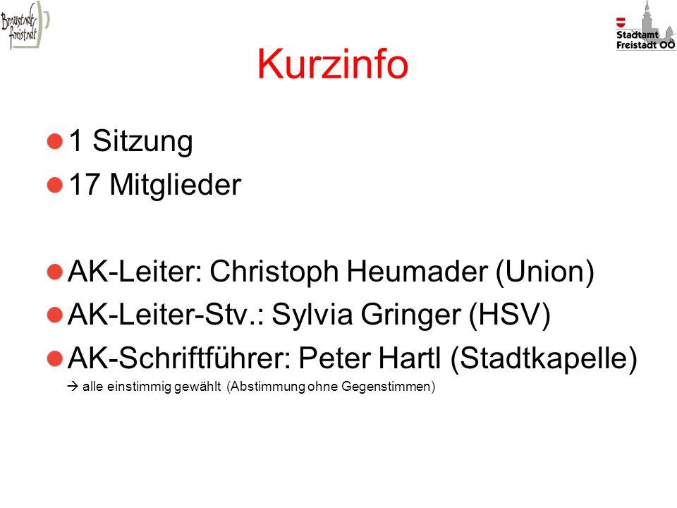 AK FSKV Kurzinfo Zielformulierungen Ausblick