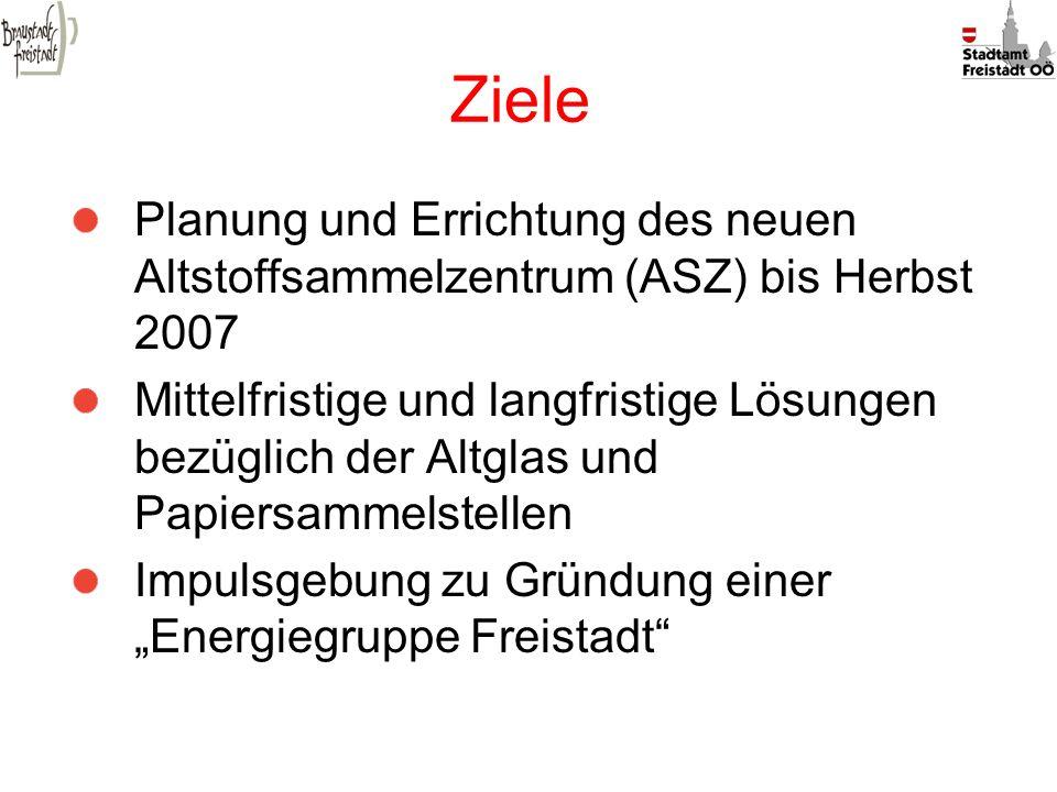 Ziele Planung und Errichtung des neuen Altstoffsammelzentrum (ASZ) bis Herbst 2007 Mittelfristige und langfristige Lösungen bezüglich der Altglas und