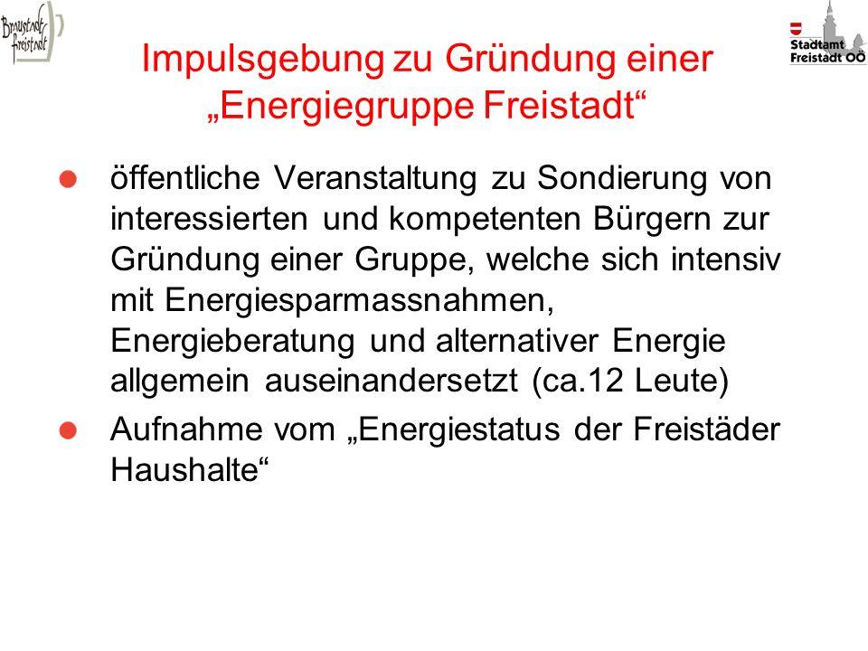 Impulsgebung zu Gründung einer Energiegruppe Freistadt öffentliche Veranstaltung zu Sondierung von interessierten und kompetenten Bürgern zur Gründung