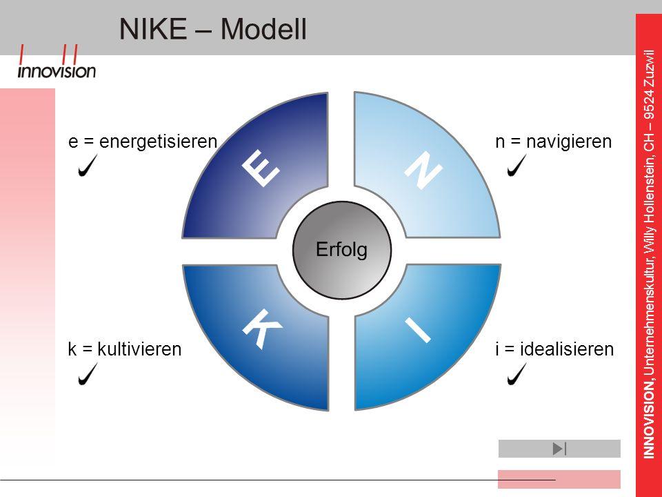 INNOVISION, Unternehmenskultur, Willy Hollenstein, CH – 9524 Zuzwil NIKE – Modell n = navigieren i = idealisierenk = kultivieren e = energetisieren