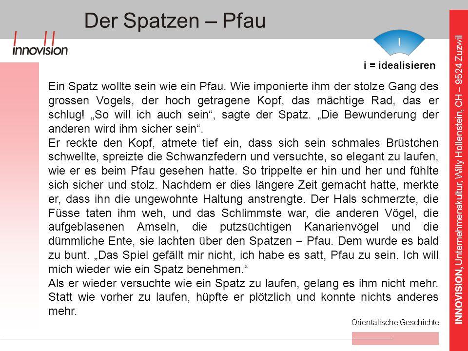 INNOVISION, Unternehmenskultur, Willy Hollenstein, CH – 9524 Zuzwil Der Spatzen – Pfau i = idealisieren Ein Spatz wollte sein wie ein Pfau. Wie imponi