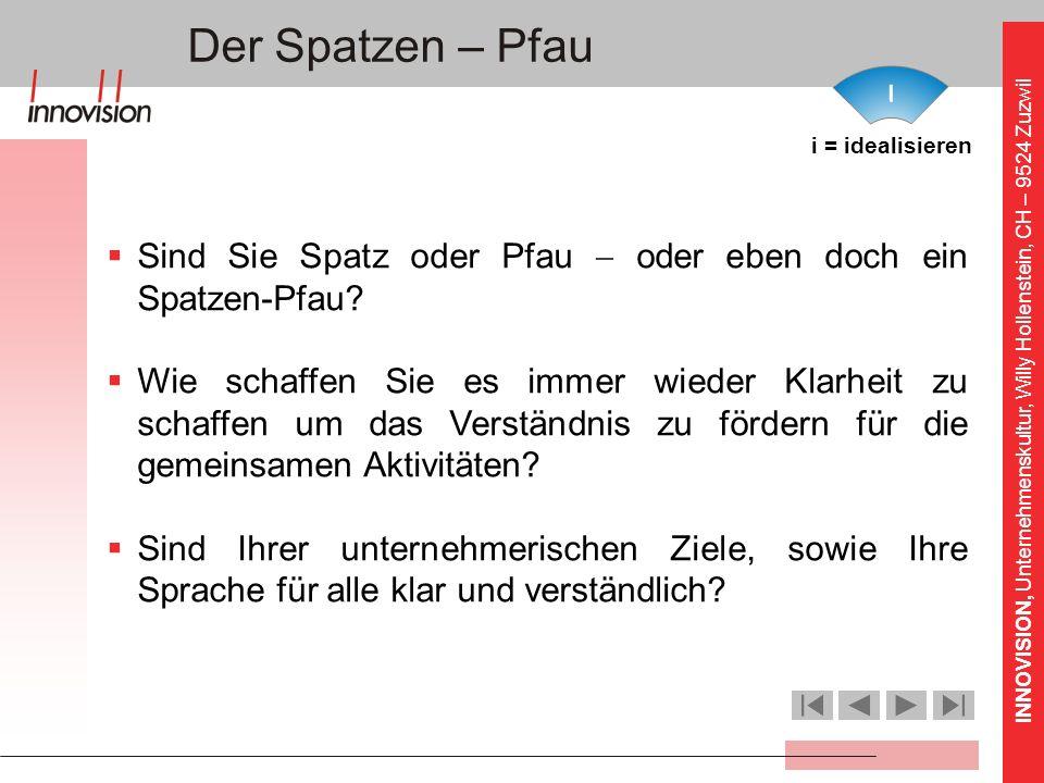 INNOVISION, Unternehmenskultur, Willy Hollenstein, CH – 9524 Zuzwil i = idealisieren Sind Sie Spatz oder Pfau oder eben doch ein Spatzen-Pfau? Wie sch