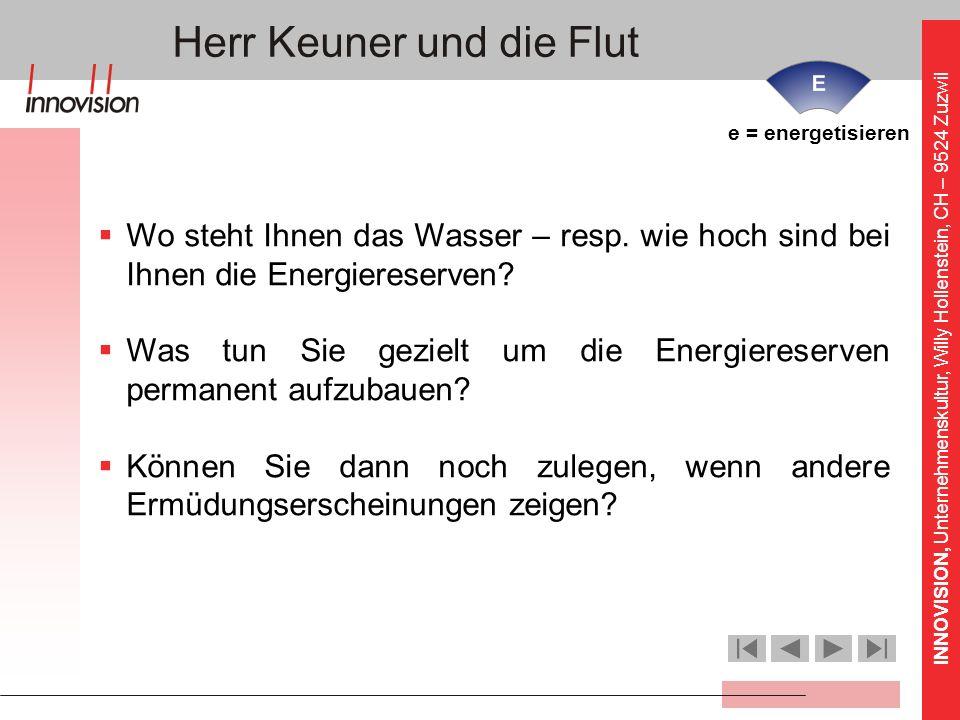 INNOVISION, Unternehmenskultur, Willy Hollenstein, CH – 9524 Zuzwil e = energetisieren Wo steht Ihnen das Wasser – resp. wie hoch sind bei Ihnen die E