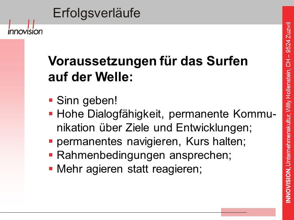 INNOVISION, Unternehmenskultur, Willy Hollenstein, CH – 9524 Zuzwil Voraussetzungen für das Surfen auf der Welle: Sinn geben! Hohe Dialogfähigkeit, pe