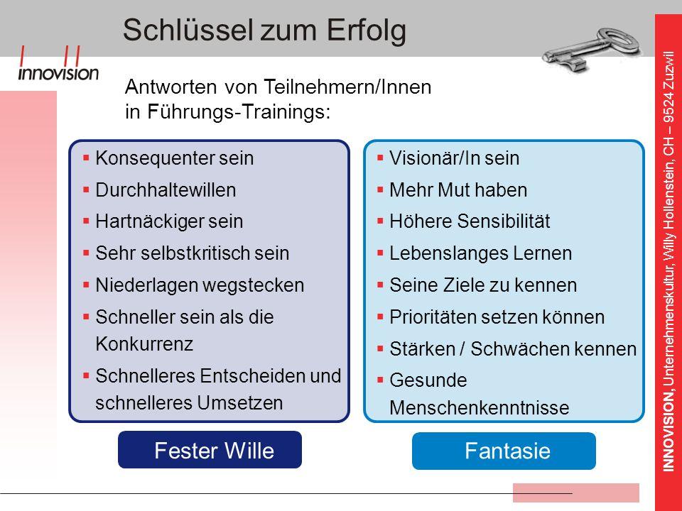 INNOVISION, Unternehmenskultur, Willy Hollenstein, CH – 9524 Zuzwil Fantasie Fester Wille Antworten von Teilnehmern/Innen in Führungs-Trainings: Konse