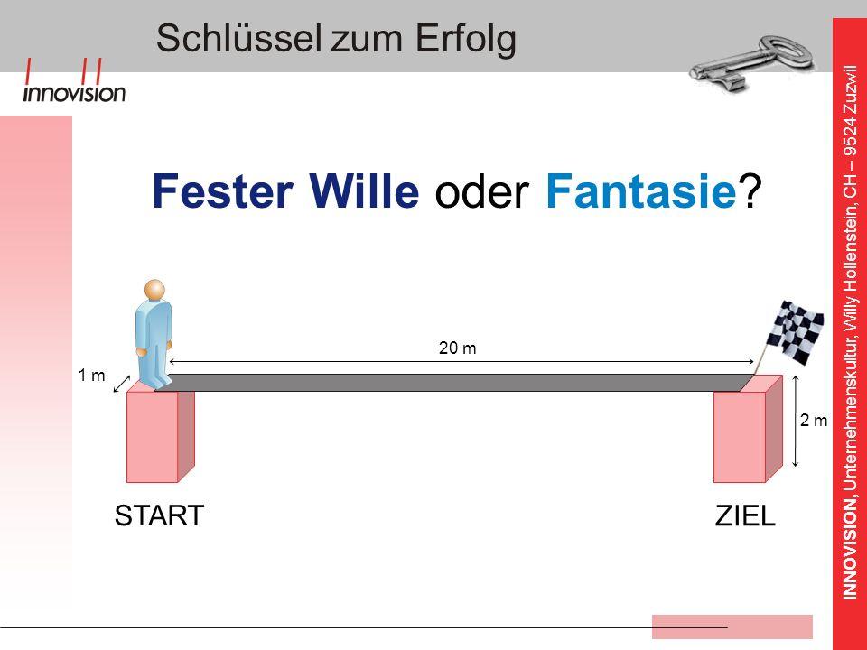 INNOVISION, Unternehmenskultur, Willy Hollenstein, CH – 9524 Zuzwil 1 m 2 m 20 m START ZIEL Fester Wille oder Fantasie? Schlüssel zum Erfolg