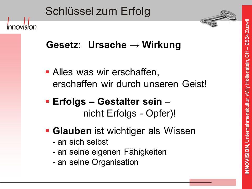 INNOVISION, Unternehmenskultur, Willy Hollenstein, CH – 9524 Zuzwil Ziel / Sinn Erfolgs-Illusion Zukünftige Rahmenbedingungen Neue Rahmenbedingungen Auf der Welle surfen.