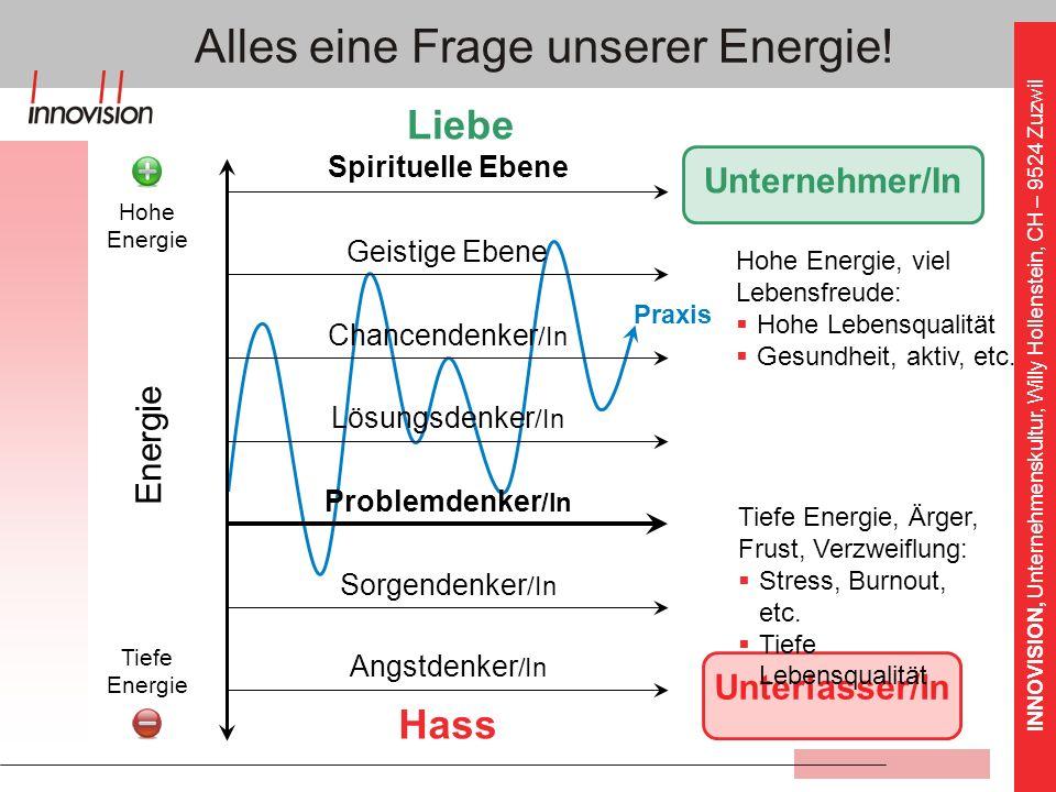 INNOVISION, Unternehmenskultur, Willy Hollenstein, CH – 9524 Zuzwil Praxis Alles eine Frage unserer Energie! Energie Hohe Energie Tiefe Energie Spirit