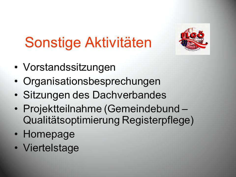 Sonstige Aktivitäten Vorstandssitzungen Organisationsbesprechungen Sitzungen des Dachverbandes Projektteilnahme (Gemeindebund – Qualitätsoptimierung Registerpflege) Homepage Viertelstage
