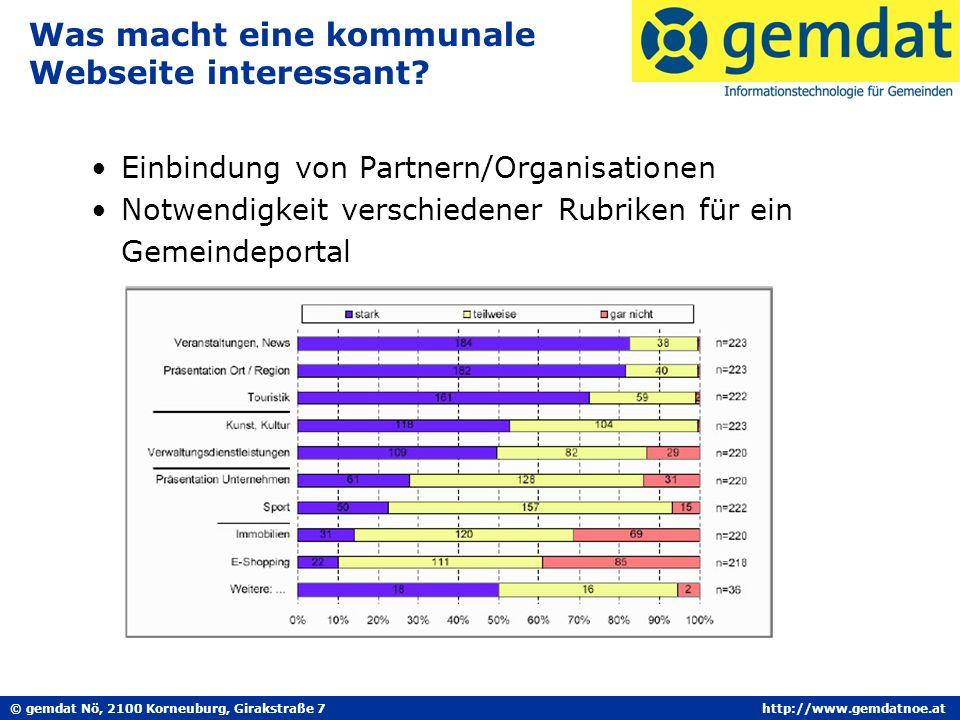 © gemdat Nö, 2100 Korneuburg, Girakstraße 7http://www.gemdatnoe.at Was macht eine kommunale Webseite interessant.
