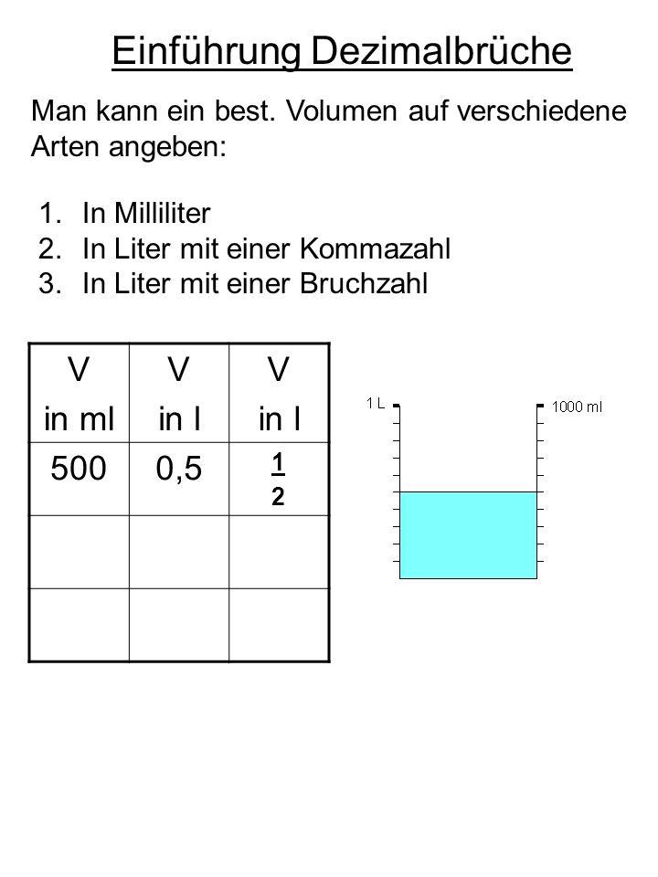 Einführung Dezimalbrüche Man kann ein best. Volumen auf verschiedene Arten angeben: 1.In Milliliter 2.In Liter mit einer Kommazahl 3.In Liter mit eine