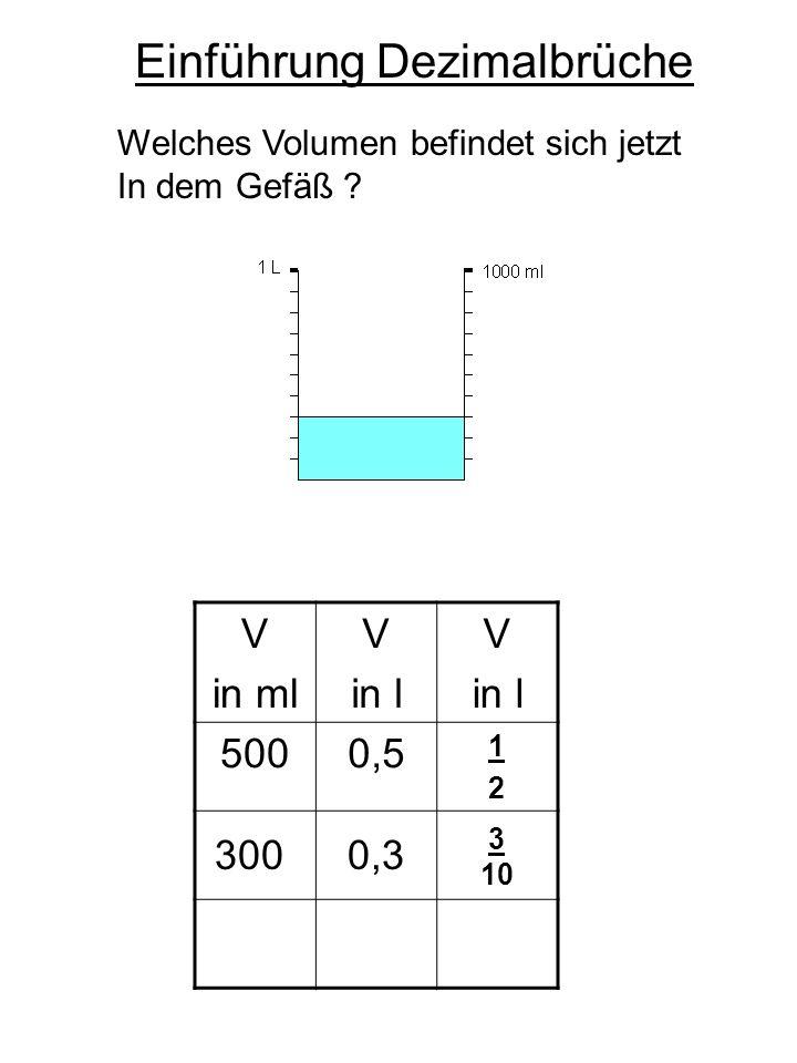 Einführung Dezimalbrüche V in ml V in l V in l 5000,5 1212 Welches Volumen befindet sich jetzt In dem Gefäß ? 3000,3 3 10
