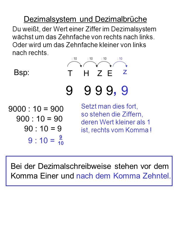Dezimalsystem und Dezimalbrüche Du weißt, der Wert einer Ziffer im Dezimalsystem wächst um das Zehnfache von rechts nach links. Oder wird um das Zehnf