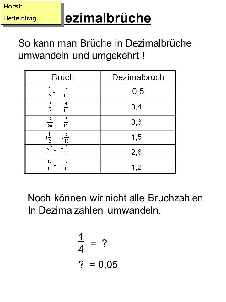 Dezimalbrüche Horst: Hefteintrag Horst: Hefteintrag So kann man Brüche in Dezimalbrüche umwandeln und umgekehrt ! BruchDezimalbruch 0,5 0,4 0,3 1,5 2,