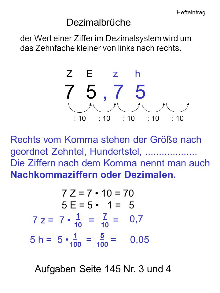 Hefteintrag Dezimalbrüche der Wert einer Ziffer im Dezimalsystem wird um das Zehnfache kleiner von links nach rechts. 7 5, 7 5 ZEzh : 10 Rechts vom Ko