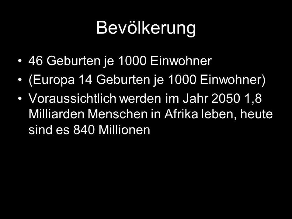 Bevölkerung 46 Geburten je 1000 Einwohner (Europa 14 Geburten je 1000 Einwohner) Voraussichtlich werden im Jahr 2050 1,8 Milliarden Menschen in Afrika