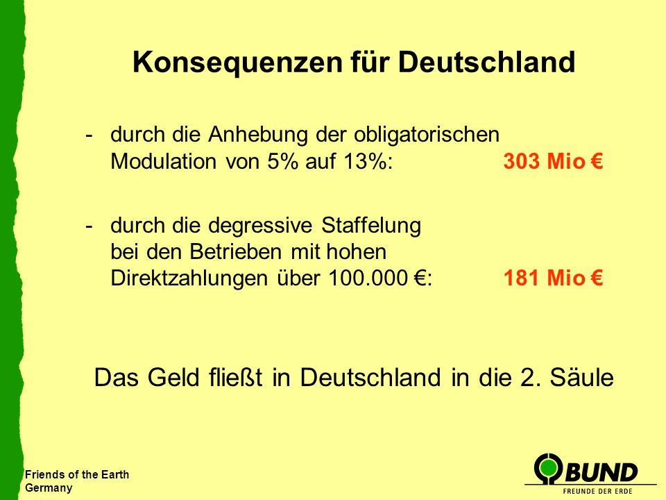 Friends of the Earth Germany Konsequenzen für Deutschland - durch die Anhebung der obligatorischen Modulation von 5% auf 13%: 303 Mio - durch die degr