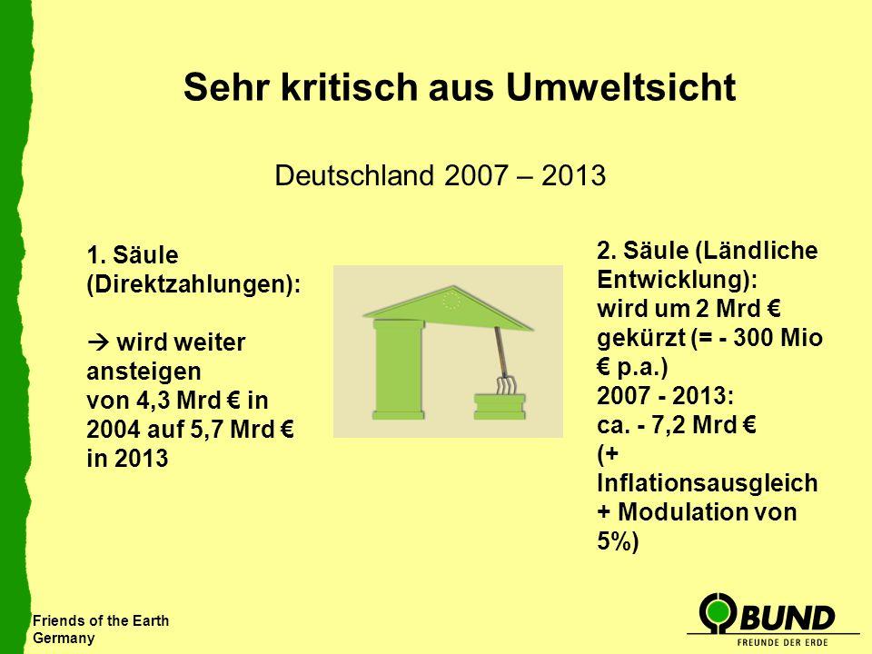 Friends of the Earth Germany Sehr kritisch aus Umweltsicht Deutschland 2007 – 2013 1. Säule (Direktzahlungen): wird weiter ansteigen von 4,3 Mrd in 20