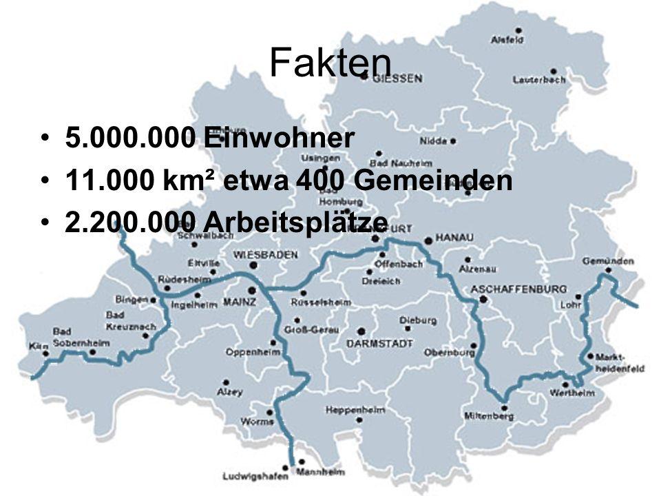 Fakten 5.000.000 Einwohner 11.000 km² etwa 400 Gemeinden 2.200.000 Arbeitsplätze