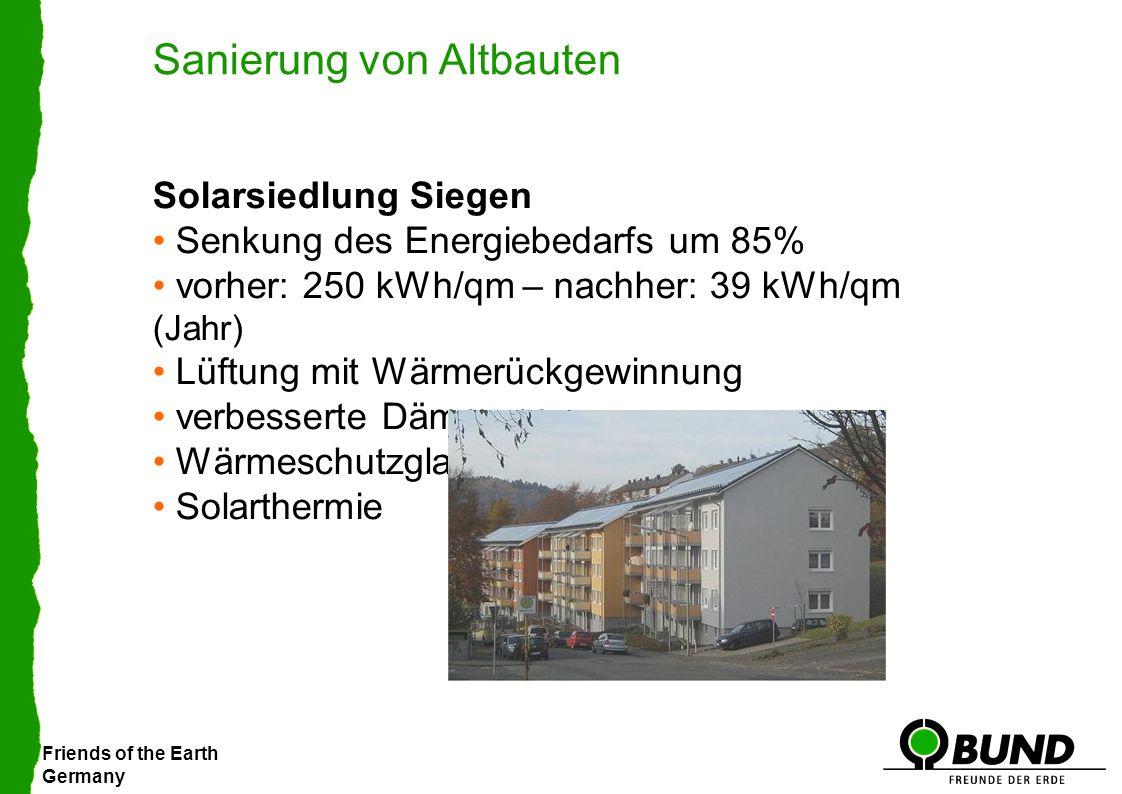 Friends of the Earth Germany Sanierung von Altbauten Solarsiedlung Siegen Senkung des Energiebedarfs um 85% vorher: 250 kWh/qm – nachher: 39 kWh/qm (Jahr) Lüftung mit Wärmerückgewinnung verbesserte Dämmung Wärmeschutzglas Solarthermie