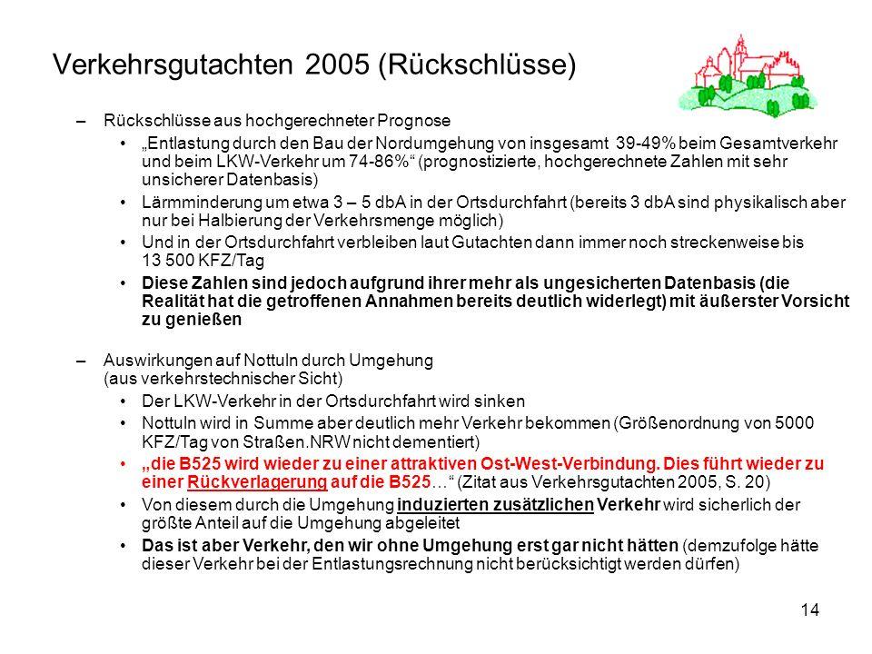 14 Verkehrsgutachten 2005 (Rückschlüsse) –Rückschlüsse aus hochgerechneter Prognose Entlastung durch den Bau der Nordumgehung von insgesamt 39-49% bei