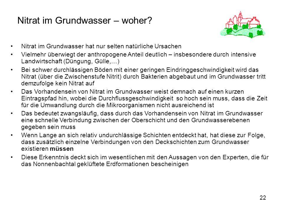 22 Nitrat im Grundwasser – woher.