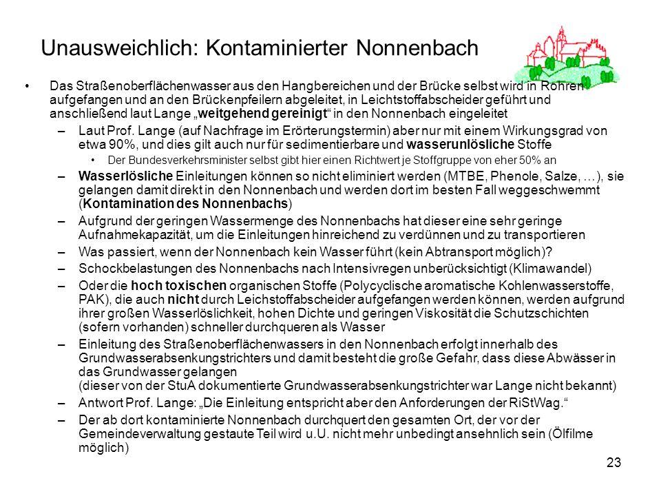 23 Unausweichlich: Kontaminierter Nonnenbach Das Straßenoberflächenwasser aus den Hangbereichen und der Brücke selbst wird in Rohren aufgefangen und an den Brückenpfeilern abgeleitet, in Leichtstoffabscheider geführt und anschließend laut Lange weitgehend gereinigt in den Nonnenbach eingeleitet –Laut Prof.
