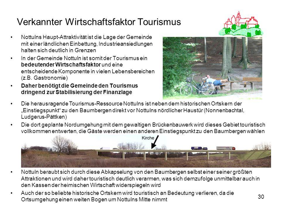 30 Verkannter Wirtschaftsfaktor Tourismus Nottulns Haupt-Attraktivität ist die Lage der Gemeinde mit einer ländlichen Einbettung, Industrieansiedlunge