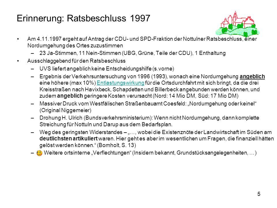 5 Erinnerung: Ratsbeschluss 1997 Am 4.11.1997 ergeht auf Antrag der CDU- und SPD-Fraktion der Nottulner Ratsbeschluss, einer Nordumgehung des Ortes zuzustimmen –23 Ja-Stimmen, 11 Nein-Stimmen (UBG, Grüne, Teile der CDU), 1 Enthaltung Ausschlaggebend für den Ratsbeschluss –UVS liefert angeblich keine Entscheidungshilfe (s.vorne) –Ergebnis der Verkehrsuntersuchung von 1996 (1993), wonach eine Nordumgehung angeblich eine höhere (max 10%) Entlastungswirkung für die Ortsdurchfahrt mit sich bringt, da die drei Kreisstraßen nach Havixbeck, Schapdetten und Billerbeck angebunden werden können, und zudem angeblich geringere Kosten verursacht (Nord: 14 Mio DM, Süd: 17 Mio DM)Entlastungswirkung –Massiver Druck vom Westfälischen Straßenbauamt Coesfeld: Nordumgehung oder keine.