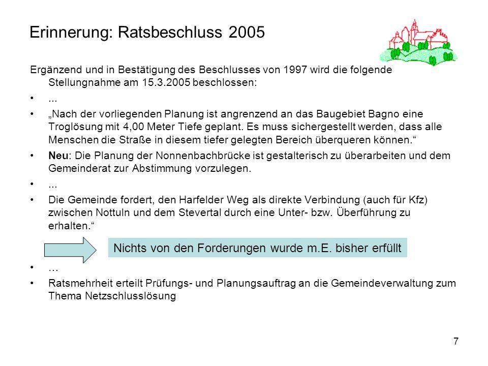 7 Erinnerung: Ratsbeschluss 2005 Ergänzend und in Bestätigung des Beschlusses von 1997 wird die folgende Stellungnahme am 15.3.2005 beschlossen:...