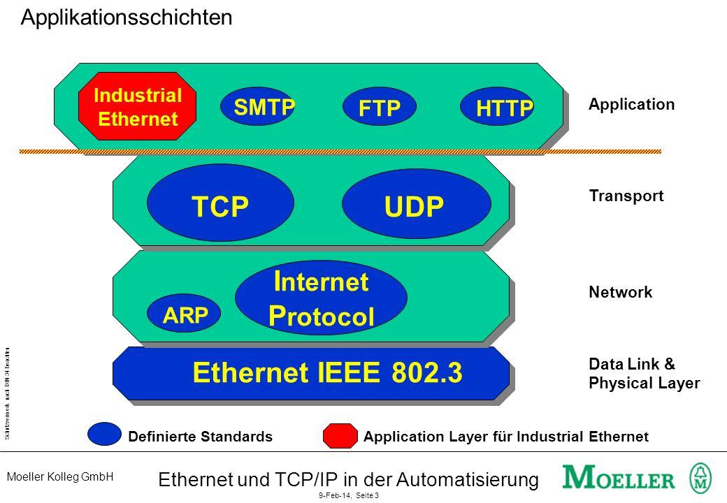 Moeller Kolleg GmbH Schutzvermerk nach DIN 34 beachten Ethernet und TCP/IP in der Automatisierung 9-Feb-14, Seite 4 EtherNet IP ( I ndustrial P rotocol) IDA ( I nterface for D istributed A utomation) Interbus & Ethernet PROFI Net Applikationsschichten für die Automatisierung