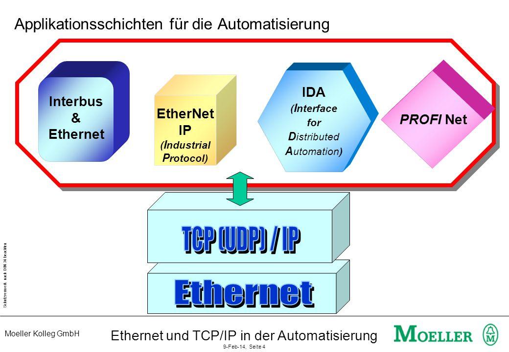 Moeller Kolleg GmbH Schutzvermerk nach DIN 34 beachten Ethernet und TCP/IP in der Automatisierung 9-Feb-14, Seite 4 EtherNet IP ( I ndustrial P rotoco
