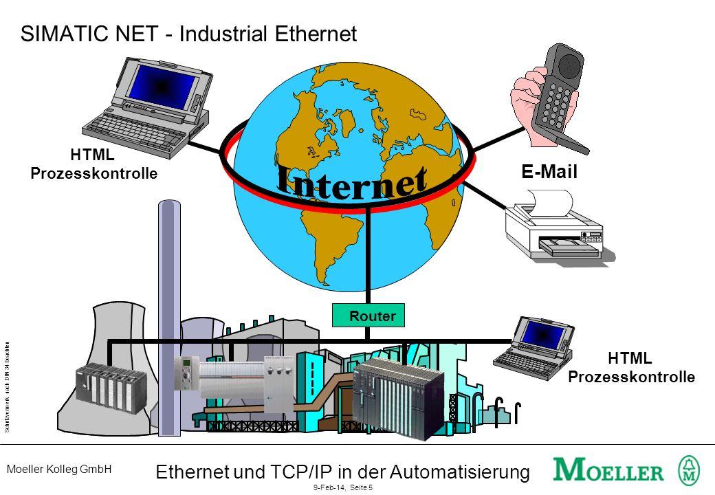 Moeller Kolleg GmbH Schutzvermerk nach DIN 34 beachten Ethernet und TCP/IP in der Automatisierung 9-Feb-14, Seite 5 HTML Prozesskontrolle E-Mail HTML