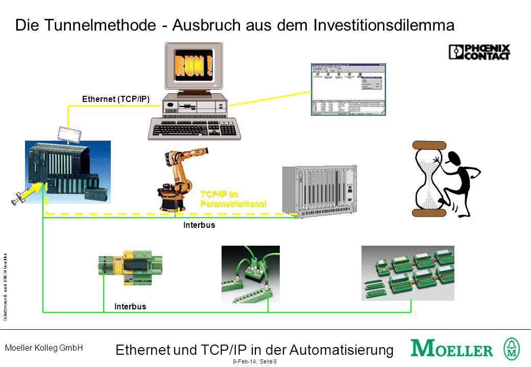 Moeller Kolleg GmbH Schutzvermerk nach DIN 34 beachten Ethernet und TCP/IP in der Automatisierung 9-Feb-14, Seite 6 Ethernet (TCP/IP) Interbus TCP/IP