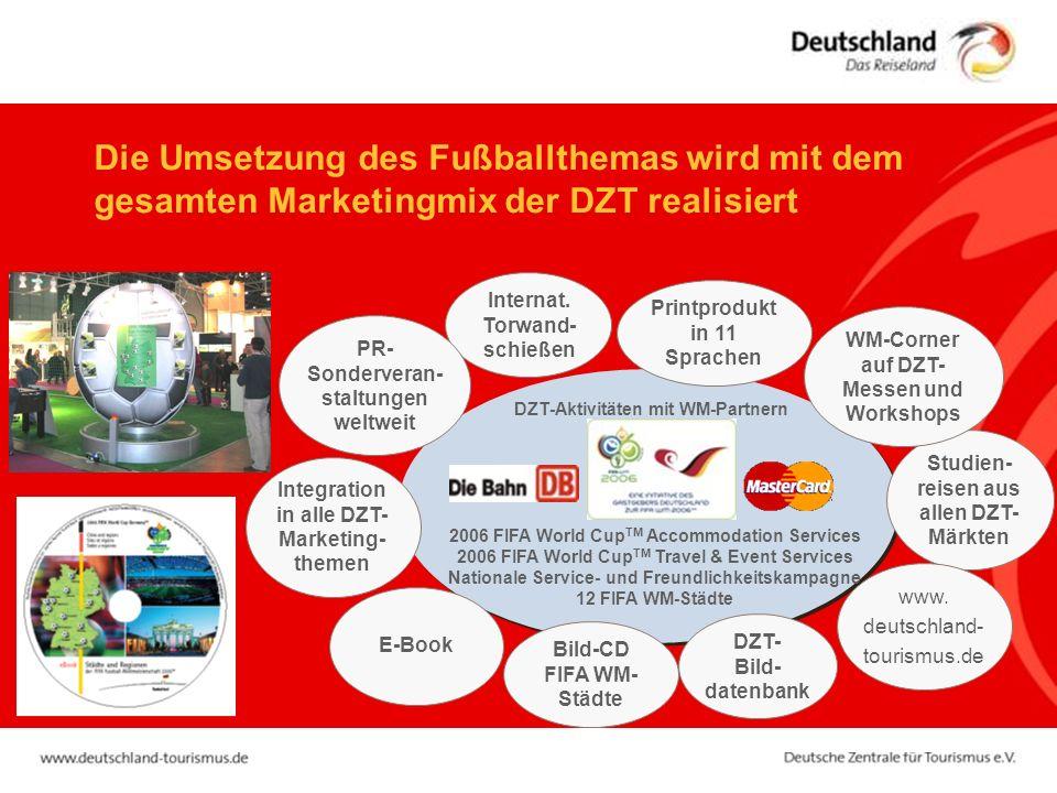 Die Umsetzung des Fußballthemas wird mit dem gesamten Marketingmix der DZT realisiert DZT-Aktivitäten mit WM-Partnern Studien- reisen aus allen DZT- Märkten Internat.