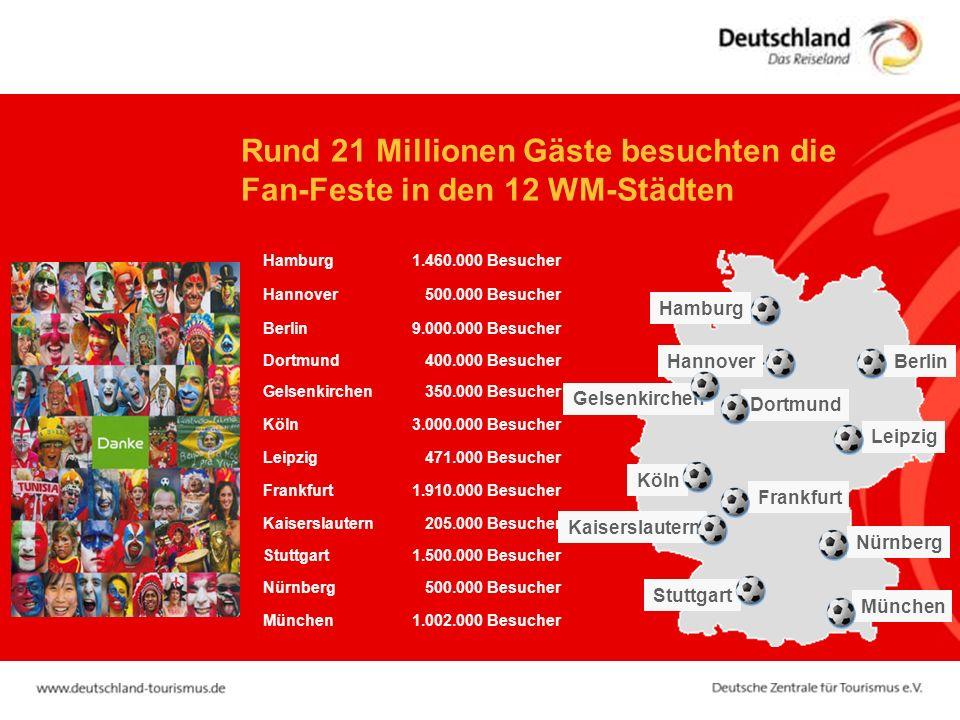Rund 21 Millionen Gäste besuchten die Fan-Feste in den 12 WM-Städten Hamburg Hannover Gelsenkirchen Dortmund Berlin Leipzig Köln Frankfurt Kaiserslaut