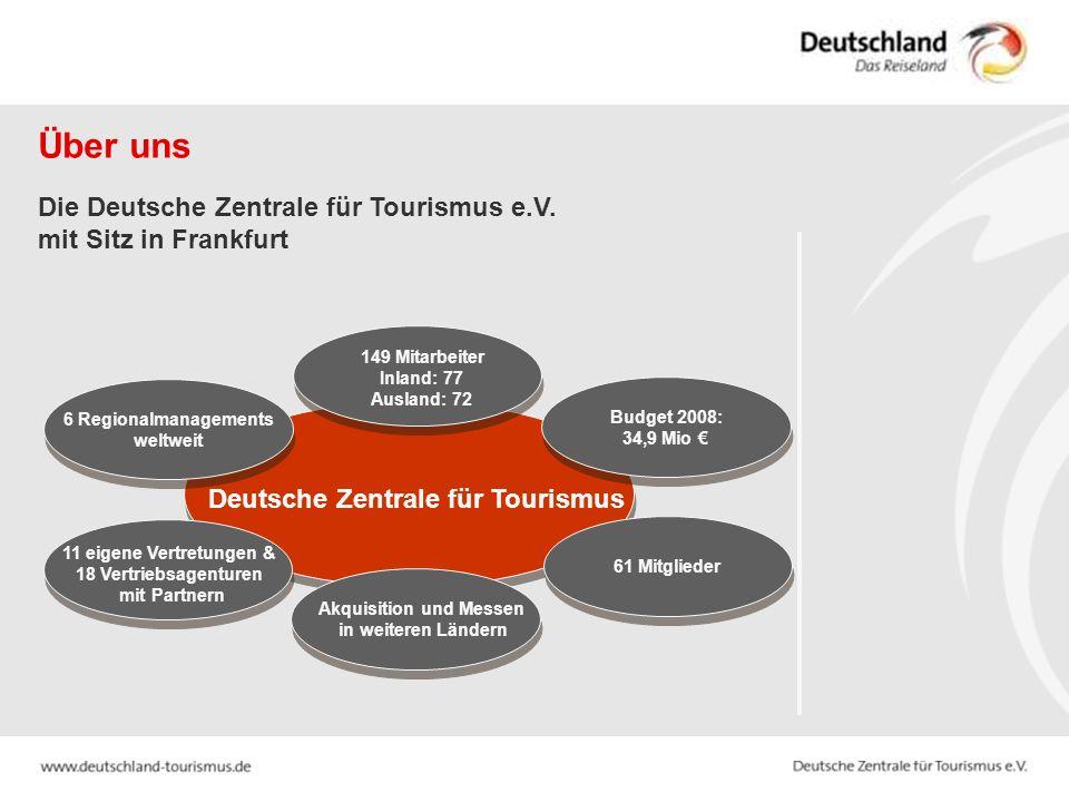 Über uns Die Deutsche Zentrale für Tourismus e.V. mit Sitz in Frankfurt 11 eigene Vertretungen & 18 Vertriebsagenturen mit Partnern Akquisition und Me