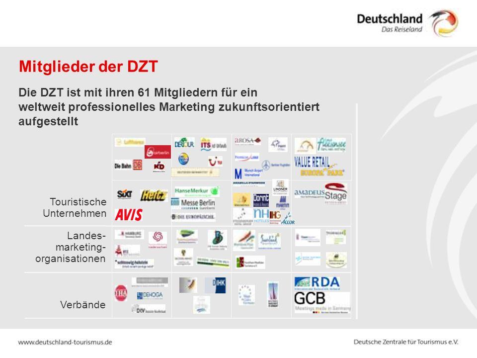 Mitglieder der DZT Die DZT ist mit ihren 61 Mitgliedern für ein weltweit professionelles Marketing zukunftsorientiert aufgestellt Touristische Unternehmen Landes- marketing- organisationen Verbände