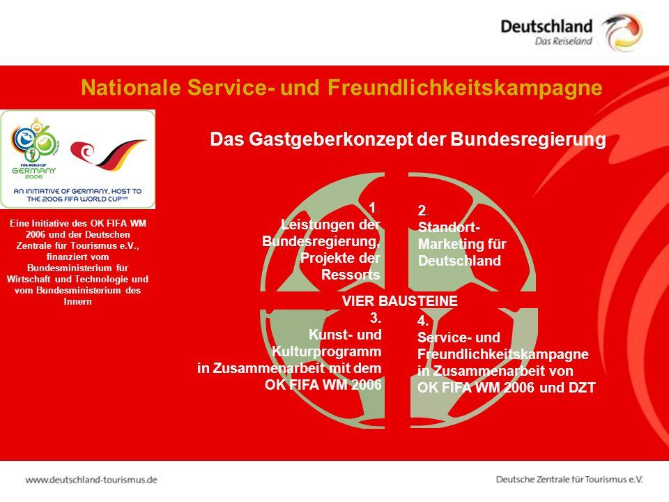 Nationale Service- und Freundlichkeitskampagne 2. Standort- Marketing für Deutschland VIER BAUSTEINE 1. Leistungen der Bundesregierung, Projekte der R