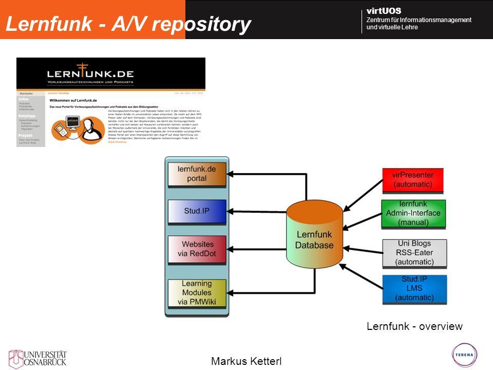 Markus Ketterl virtUOS Zentrum für Informationsmanagement und virtuelle Lehre Lernfunk - A/V repository Lernfunk - overview