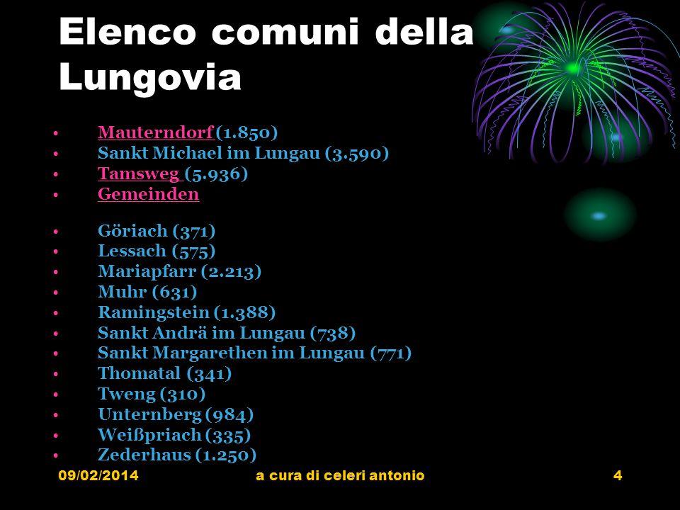 09/02/2014a cura di celeri antonio24 Goeriach