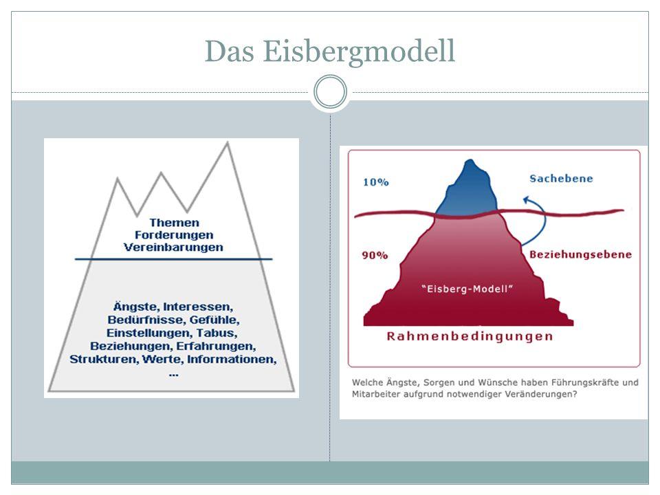 1.3 Konfliktlösung in einer Gruppe 1.3.2 Strategien Eine der Strategien, um Kooperation zu erzeugen, ist Tit for Tat, in der ersten Runde (Zug) kooperieren, und dann immer das tun, was der andere gemacht hat.
