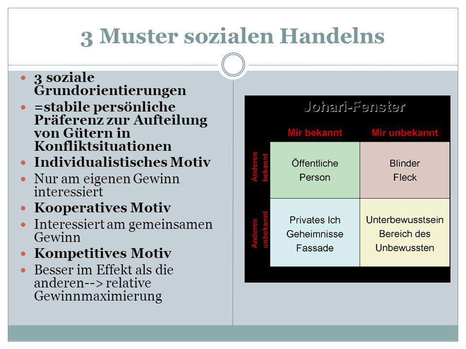 3 Muster sozialen Handelns 3 soziale Grundorientierungen =stabile persönliche Präferenz zur Aufteilung von Gütern in Konfliktsituationen Individualist