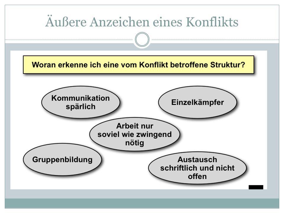 2.5.Konfliktlösung zwischen Gruppen 2.5.1.Individualisierung 2.5.1.1.