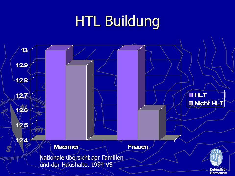 Defending Mormonism HTL Buildung Nationale übersicht der Familien und der Haushalte. 1994 VS