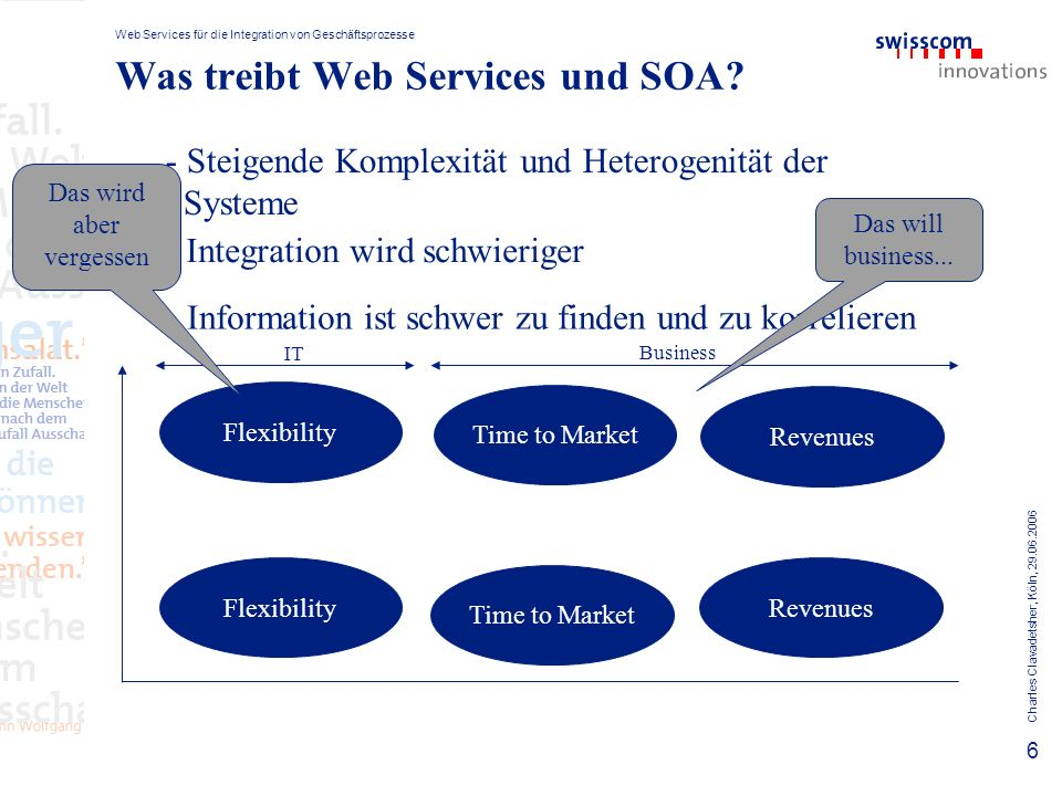 Web Services für die Integration von Geschäftsprozesse Charles Clavadetsher, Köln, 29.06.2006 17 Schlussfolgerungen Web Services sind eine Technologie, die eine saubere Implementation von SOA ermöglicht.