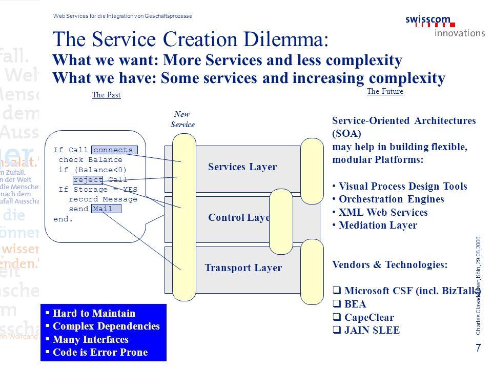 Web Services für die Integration von Geschäftsprozesse Charles Clavadetsher, Köln, 29.06.2006 8 Warum Web Services.